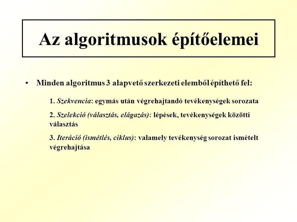 Az algoritmusok építőelemei