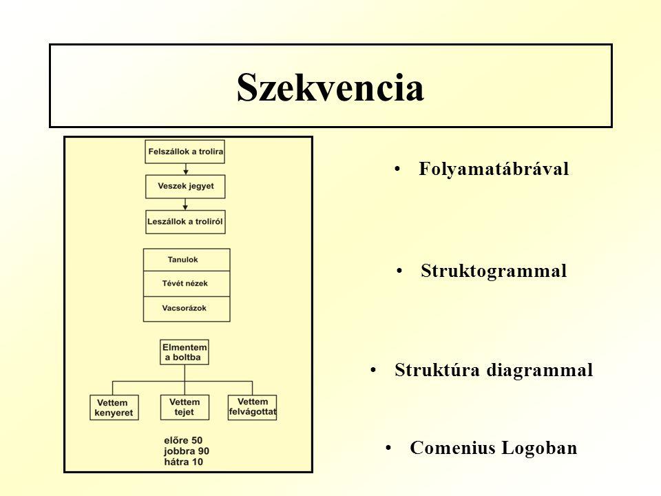 Szekvencia Folyamatábrával Struktogrammal Struktúra diagrammal