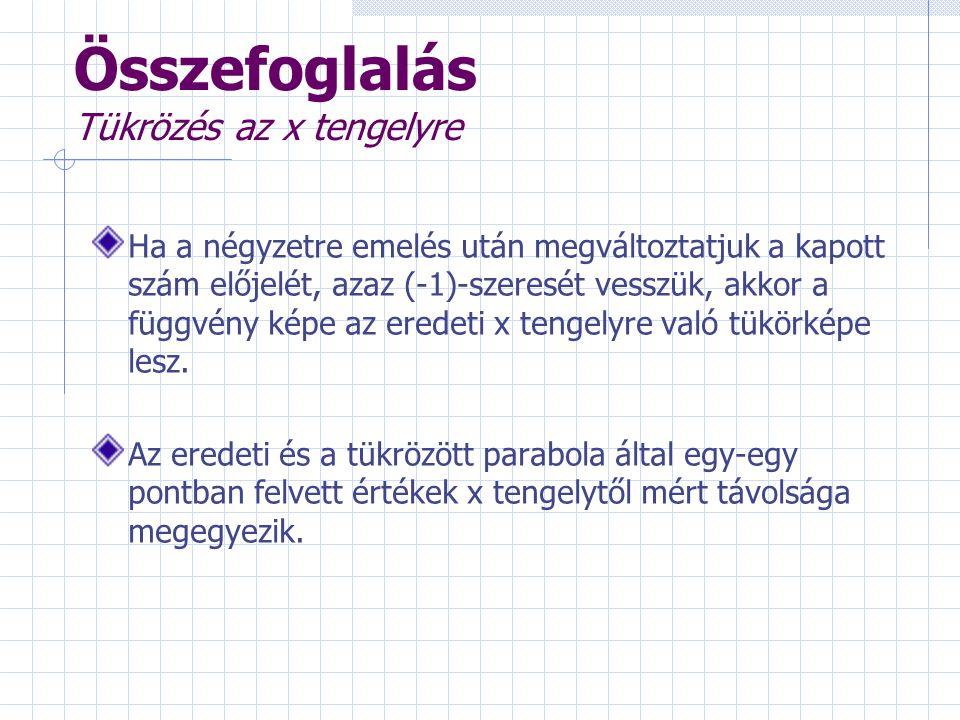 Összefoglalás Tükrözés az x tengelyre