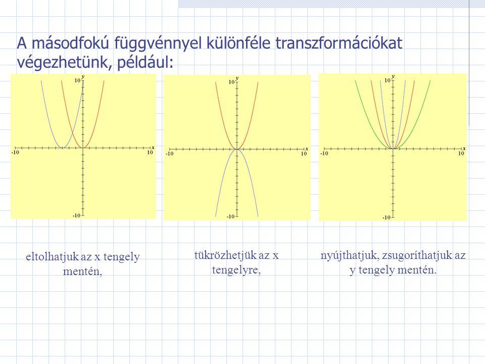 A másodfokú függvénnyel különféle transzformációkat végezhetünk, például: