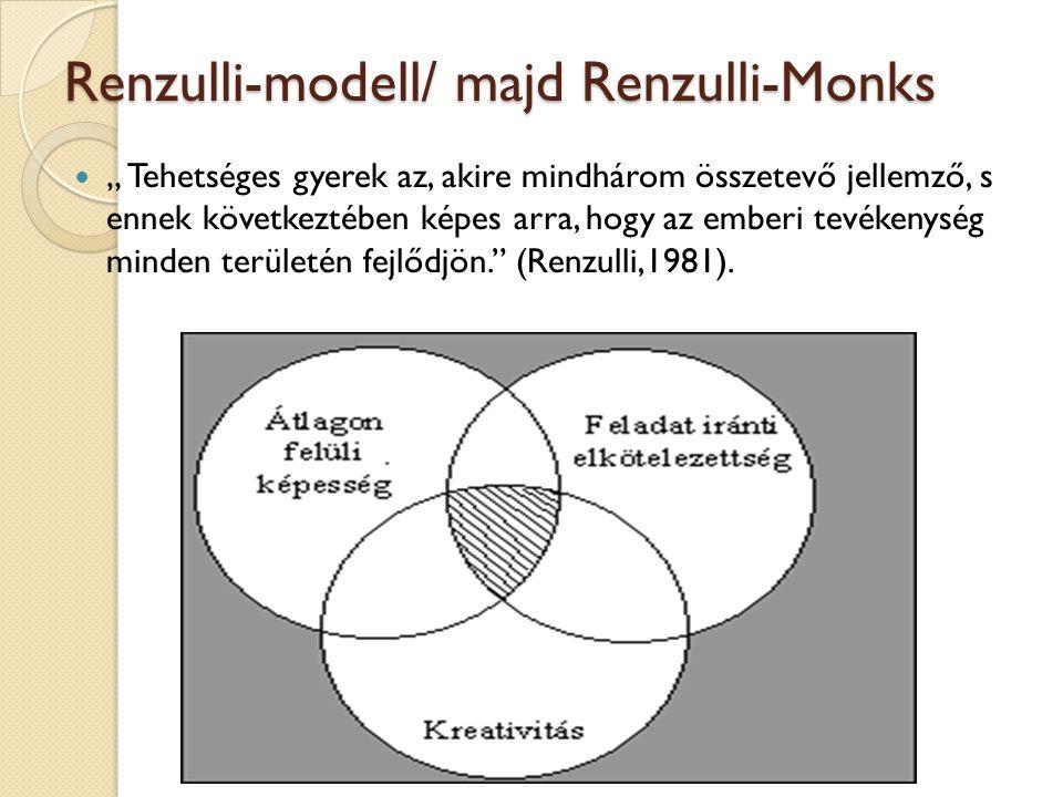 Renzulli-modell/ majd Renzulli-Monks