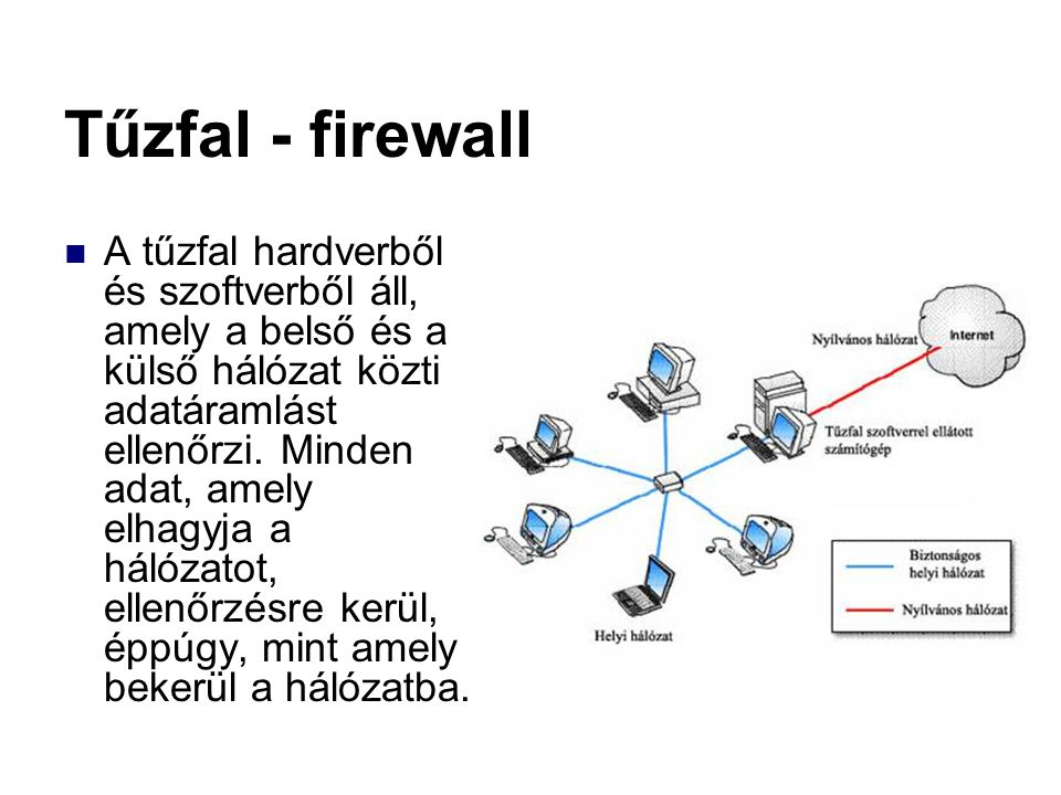 Tűzfal - firewall