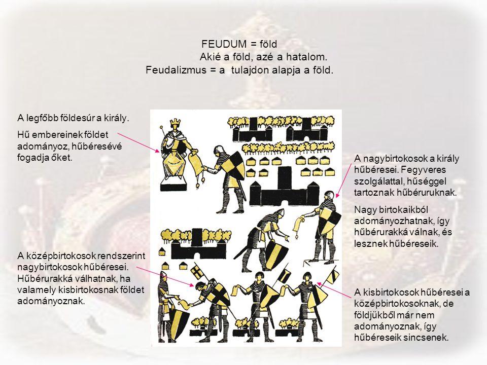 FEUDUM = föld. Akié a föld, azé a hatalom