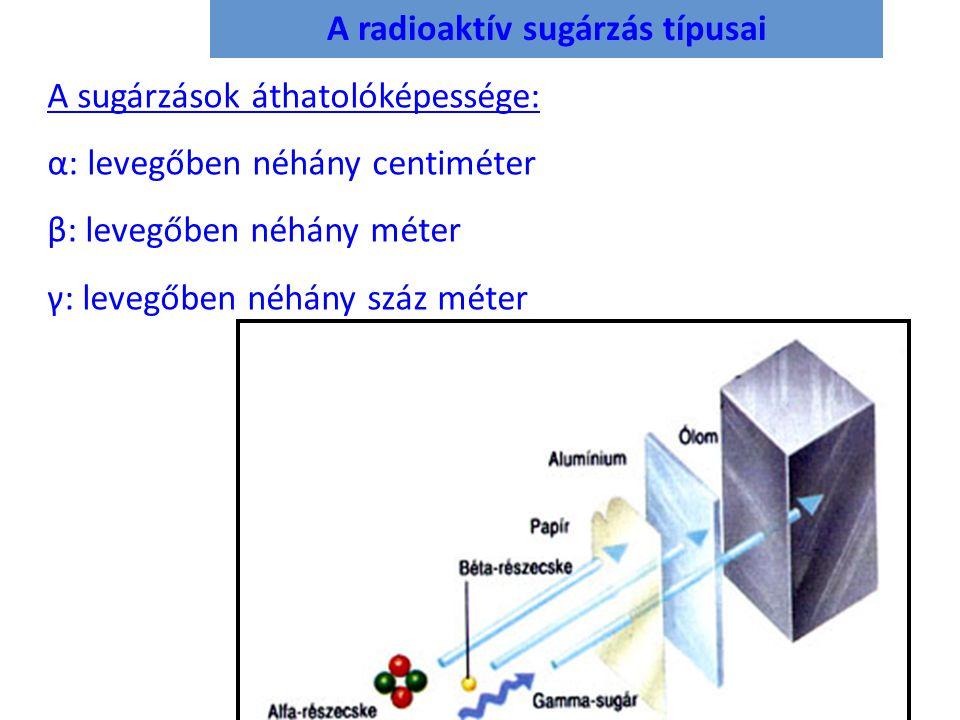 A radioaktív sugárzás típusai