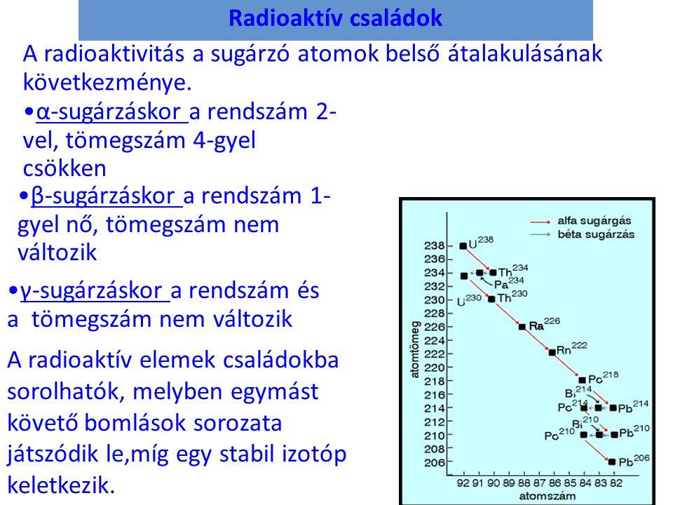 A radioaktivitás a sugárzó atomok belső átalakulásának következménye.