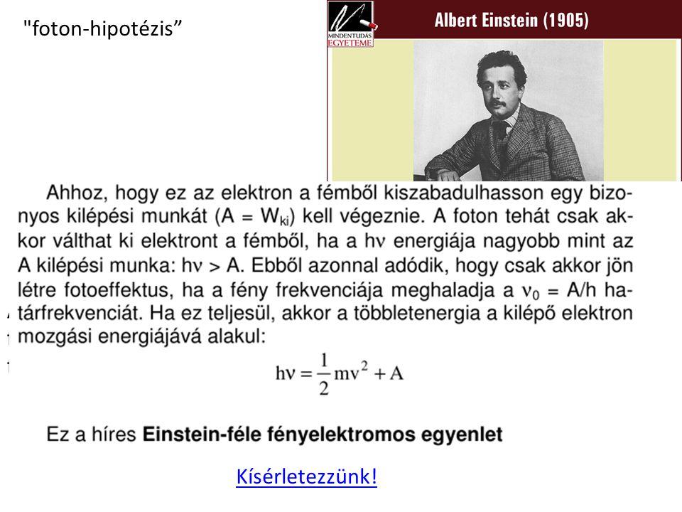 foton-hipotézis