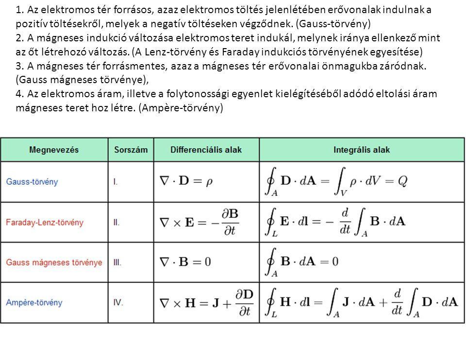 1. Az elektromos tér forrásos, azaz elektromos töltés jelenlétében erővonalak indulnak a pozitív töltésekről, melyek a negatív töltéseken végződnek. (Gauss-törvény)