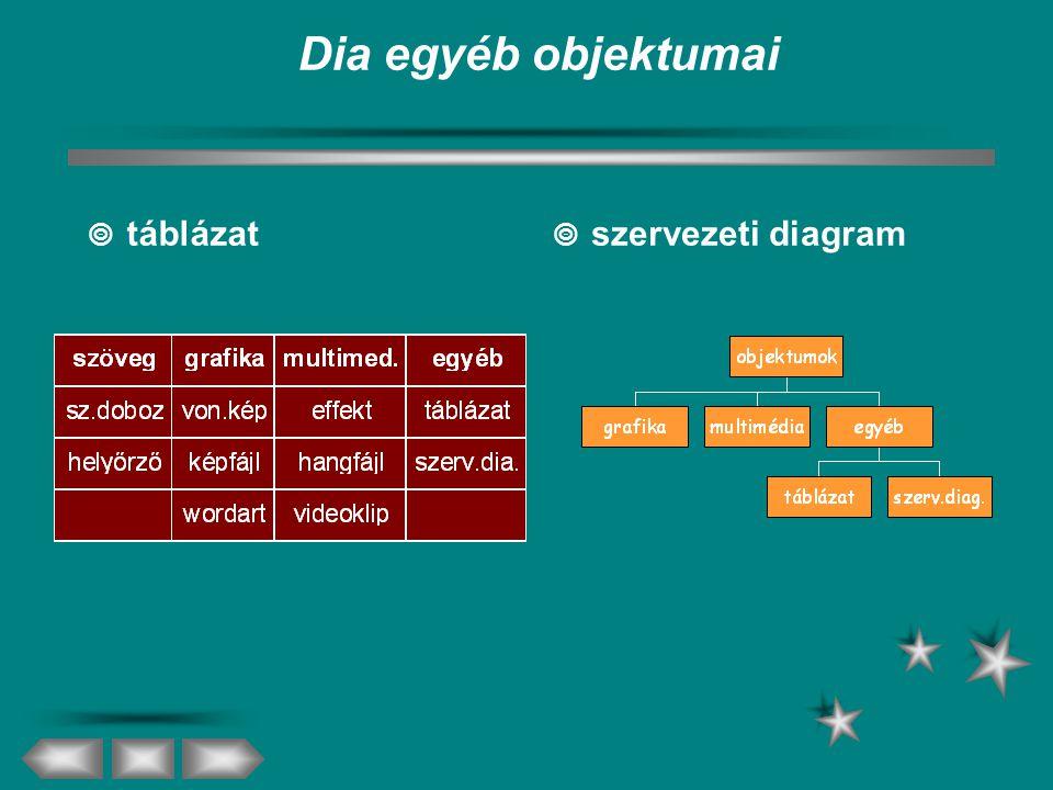 Dia egyéb objektumai táblázat szervezeti diagram
