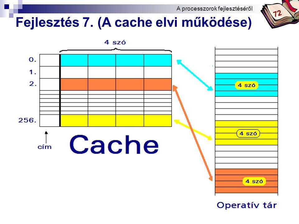 Fejlesztés 7. (A cache elvi működése)
