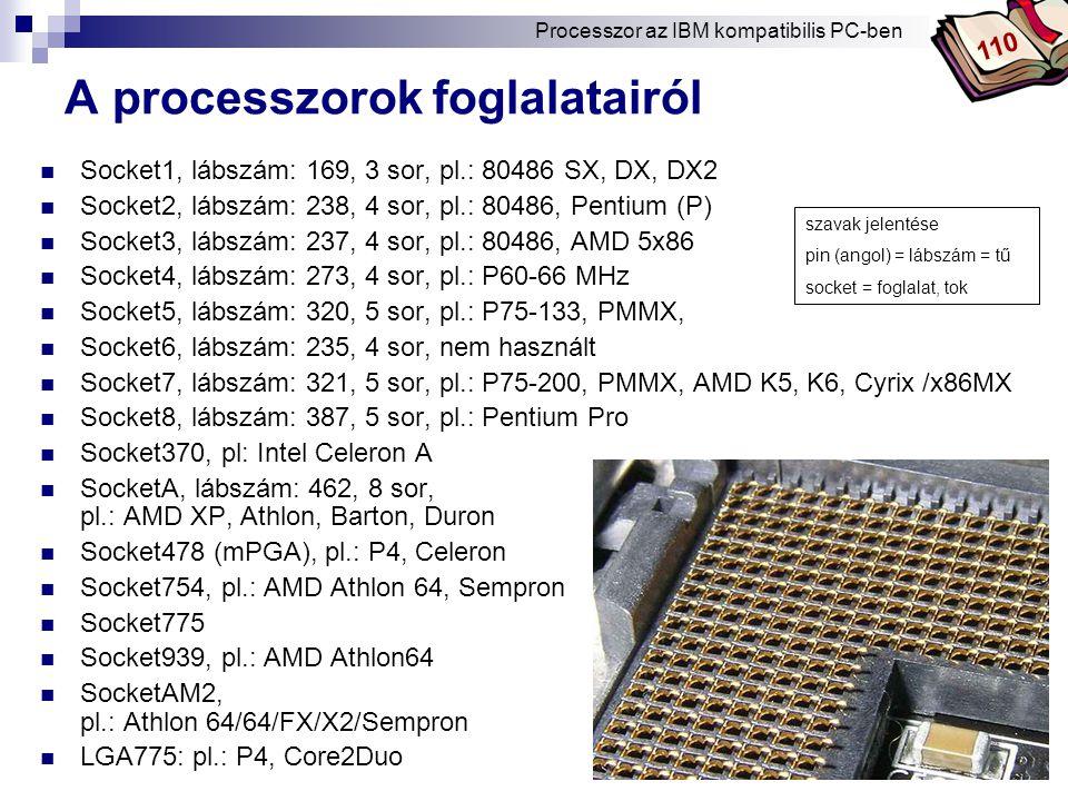 A processzorok foglalatairól