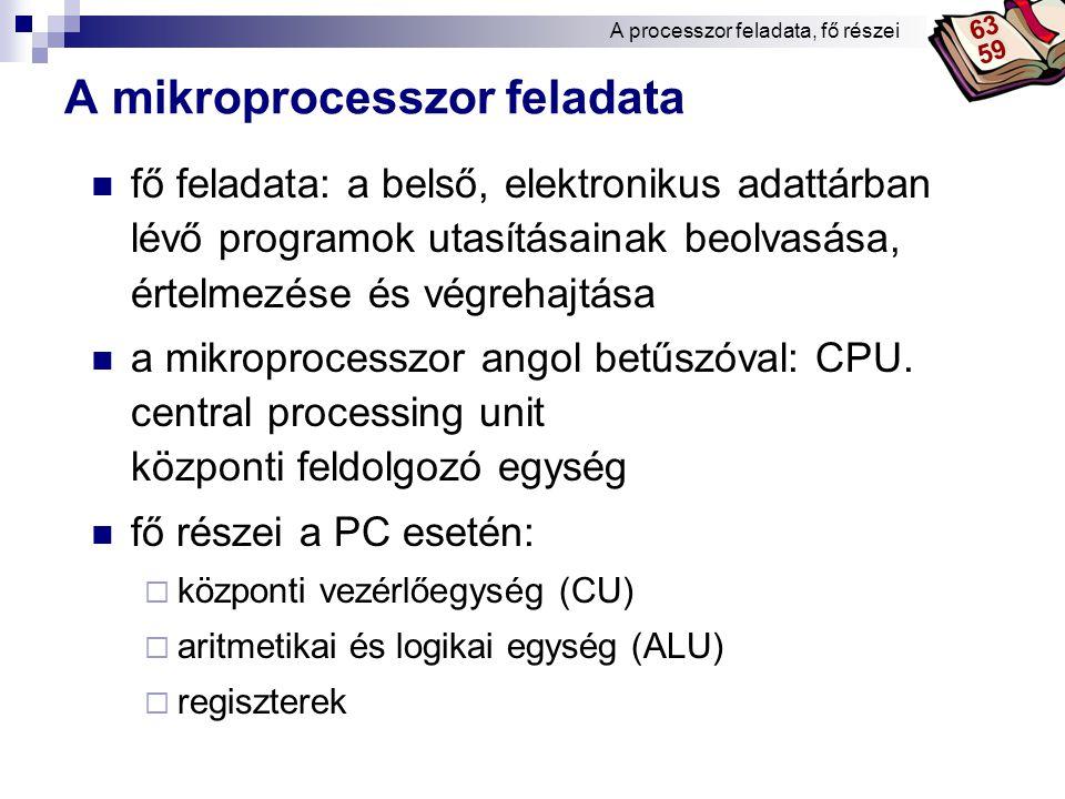 A mikroprocesszor feladata