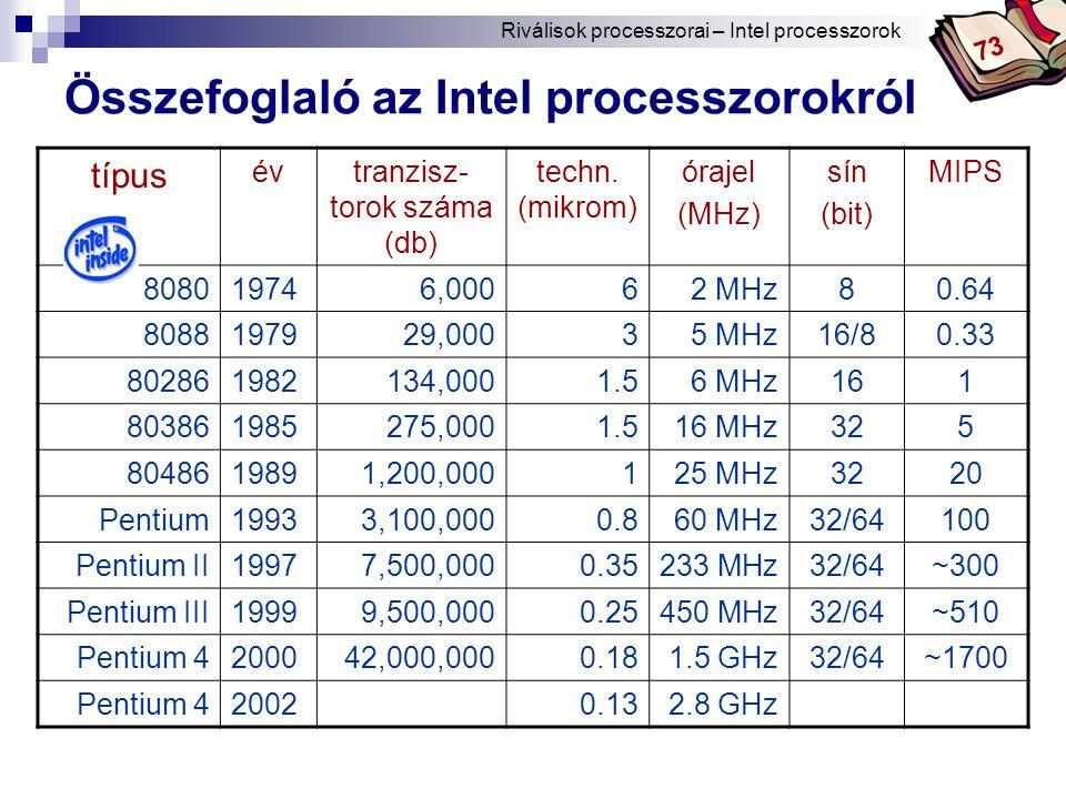 Összefoglaló az Intel processzorokról