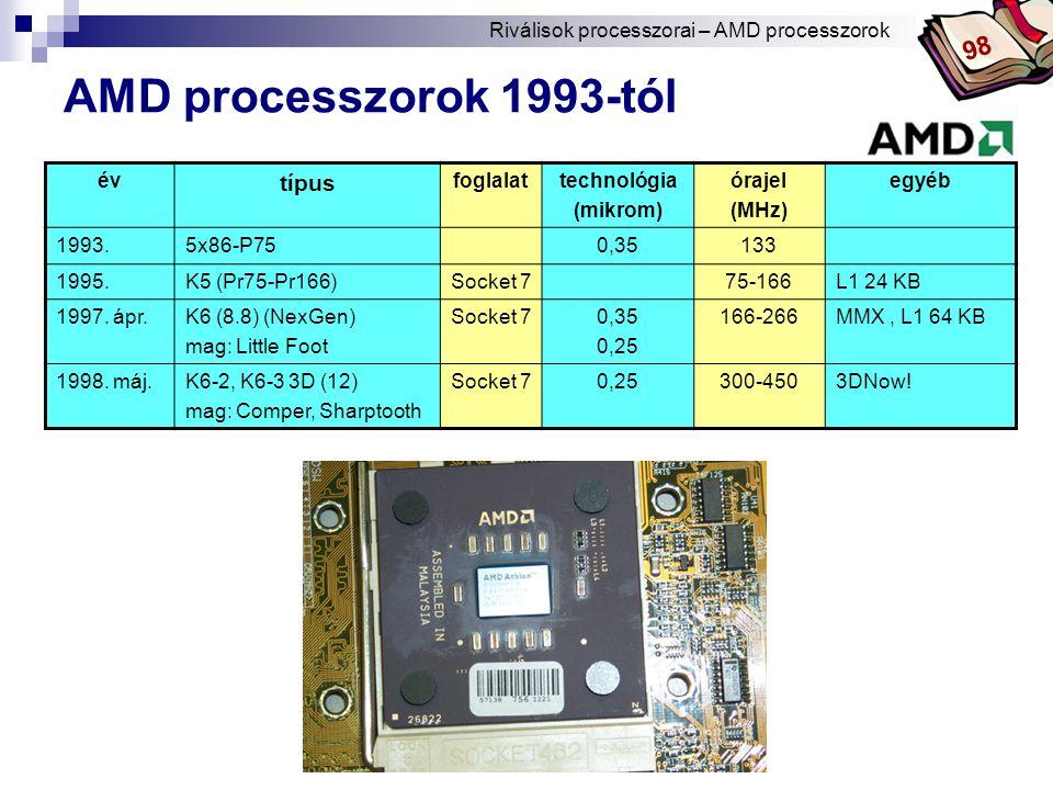 AMD processzorok 1993-tól 98 típus