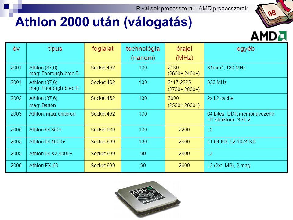 Athlon 2000 után (válogatás)