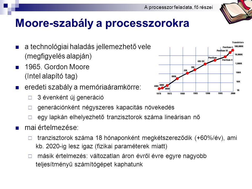 Moore-szabály a processzorokra
