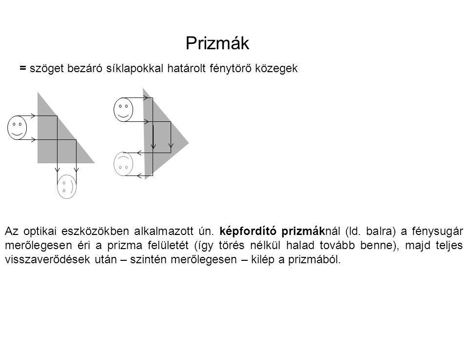 Prizmák = szöget bezáró síklapokkal határolt fénytörő közegek