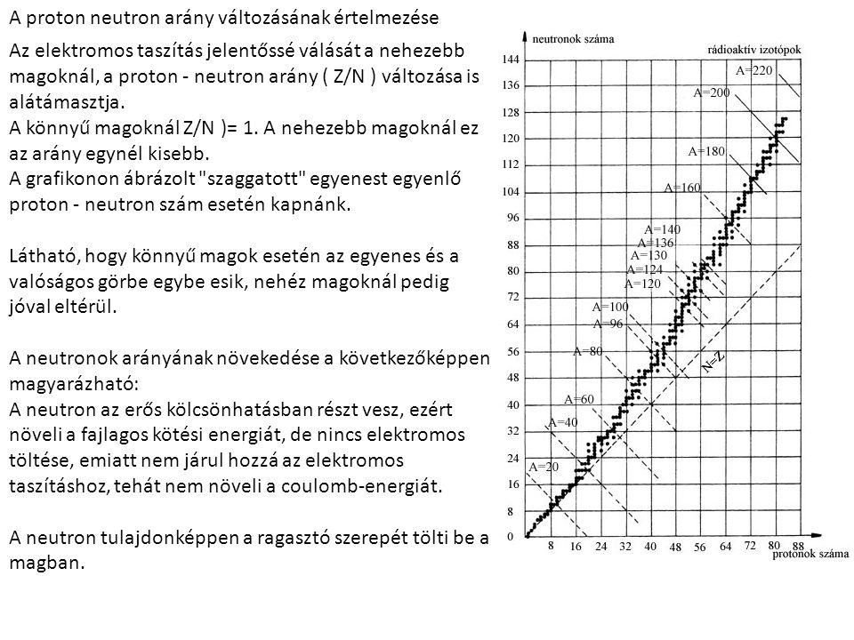 A proton neutron arány változásának értelmezése