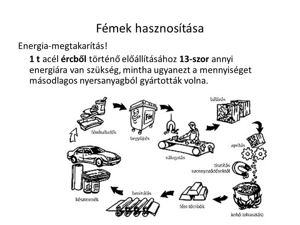 Fémek hasznosítása Energia-megtakarítás!