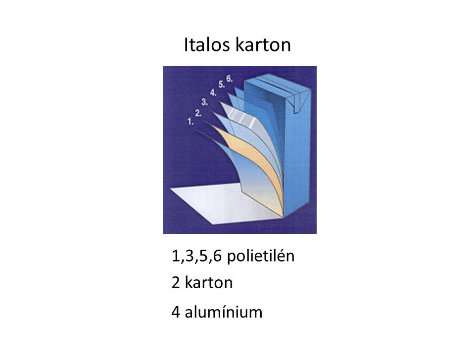 Italos karton 1,3,5,6 polietilén 2 karton 4 alumínium