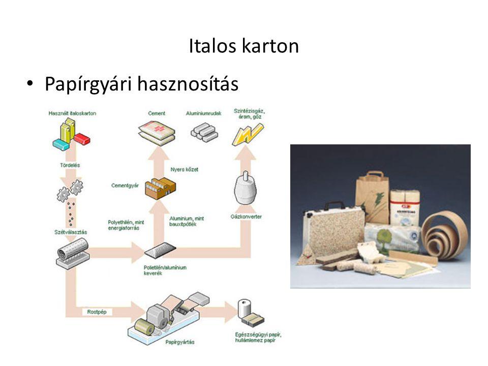 Italos karton Papírgyári hasznosítás