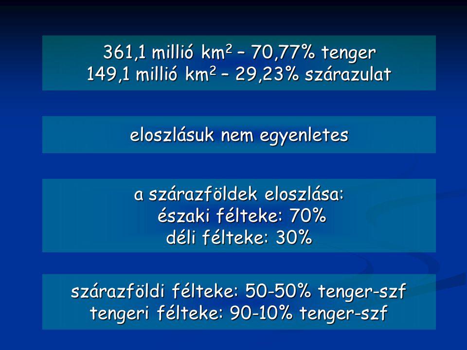 361,1 millió km2 – 70,77% tenger 149,1 millió km2 – 29,23% szárazulat