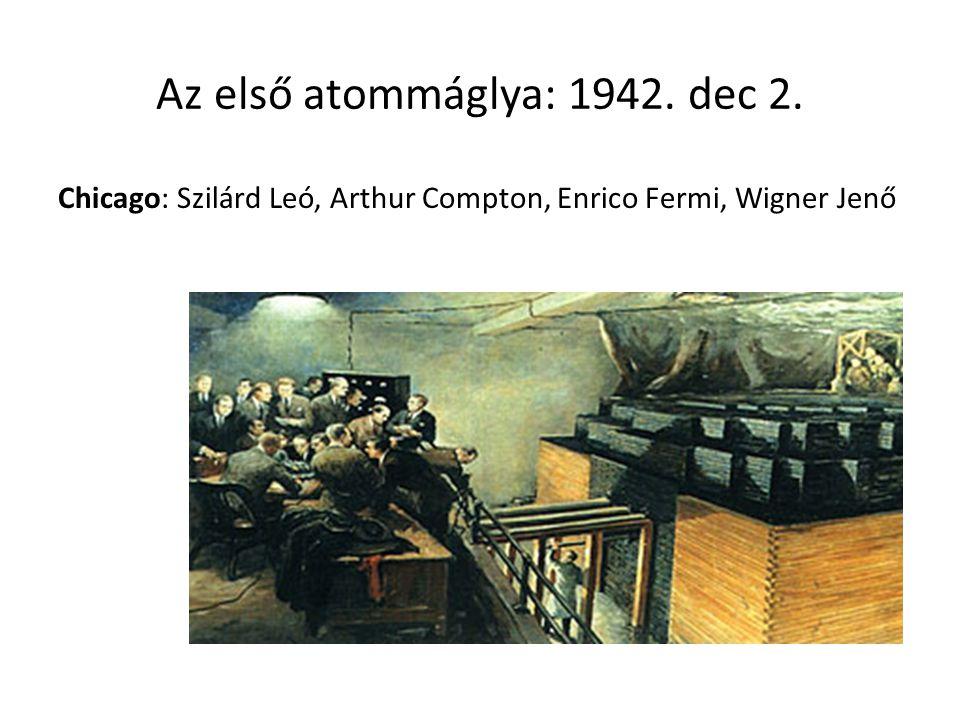 Az első atommáglya: 1942. dec 2.