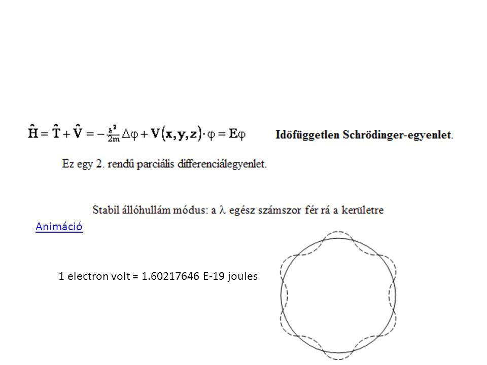 Animáció 1 electron volt = 1.60217646 E-19 joules