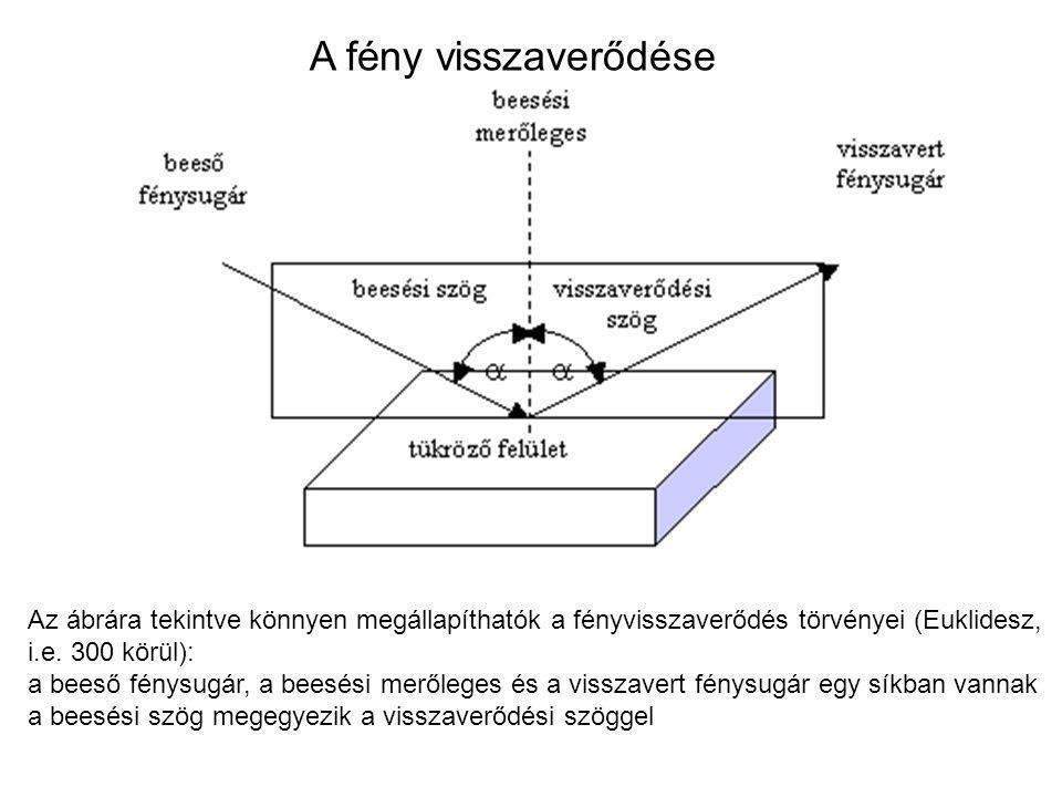 A fény visszaverődése Az ábrára tekintve könnyen megállapíthatók a fényvisszaverődés törvényei (Euklidesz, i.e. 300 körül):