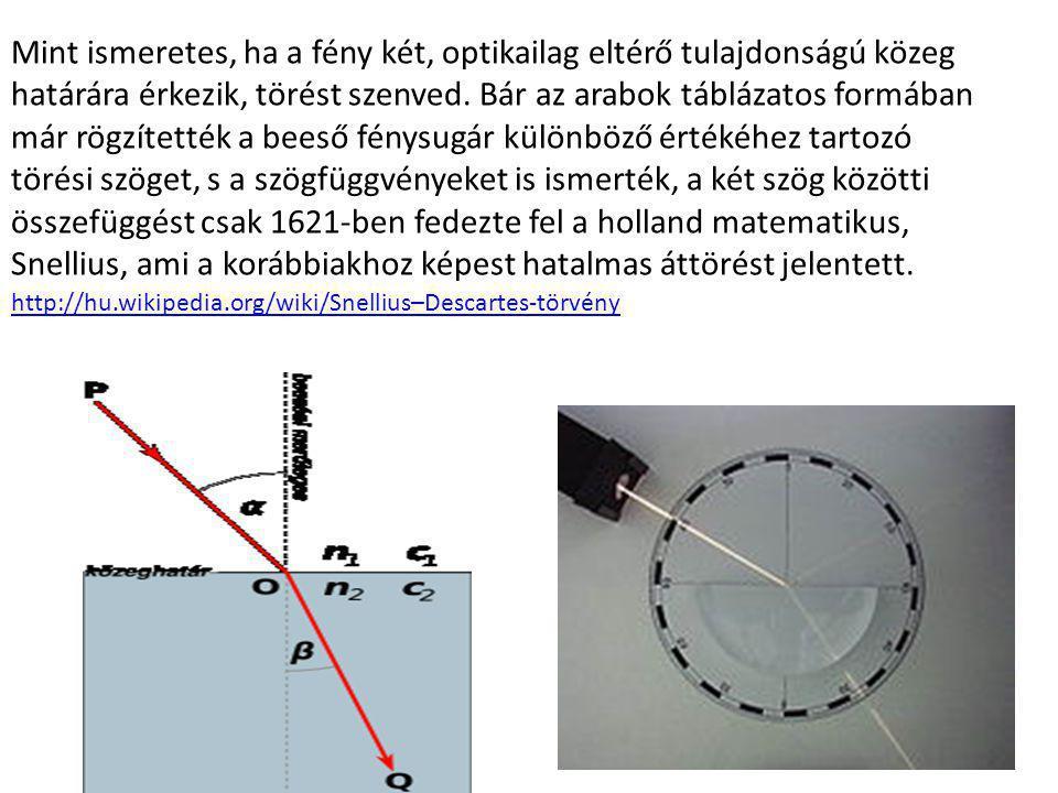 Mint ismeretes, ha a fény két, optikailag eltérő tulajdonságú közeg határára érkezik, törést szenved. Bár az arabok táblázatos formában már rögzítették a beeső fénysugár különböző értékéhez tartozó törési szöget, s a szögfüggvényeket is ismerték, a két szög közötti összefüggést csak 1621-ben fedezte fel a holland matematikus, Snellius, ami a korábbiakhoz képest hatalmas áttörést jelentett.