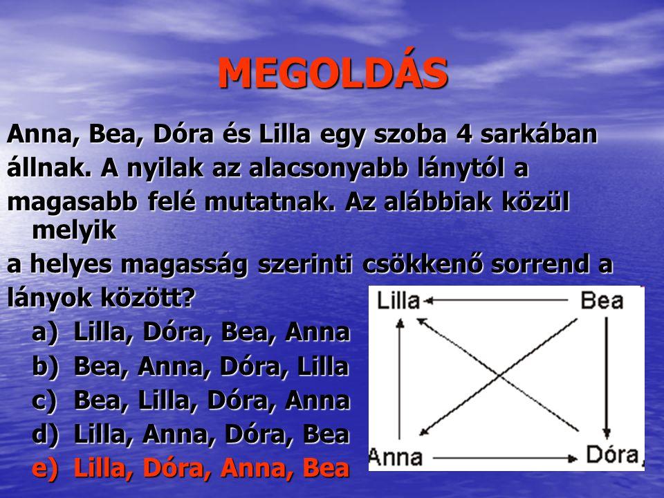 MEGOLDÁS Anna, Bea, Dóra és Lilla egy szoba 4 sarkában