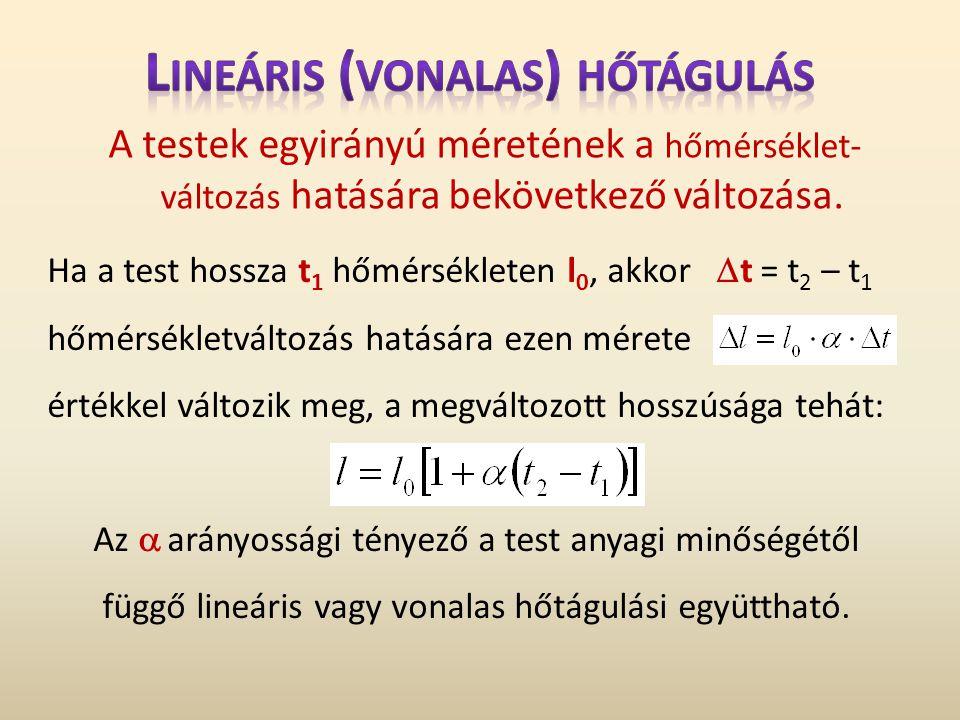 Lineáris (vonalas) hőtágulás