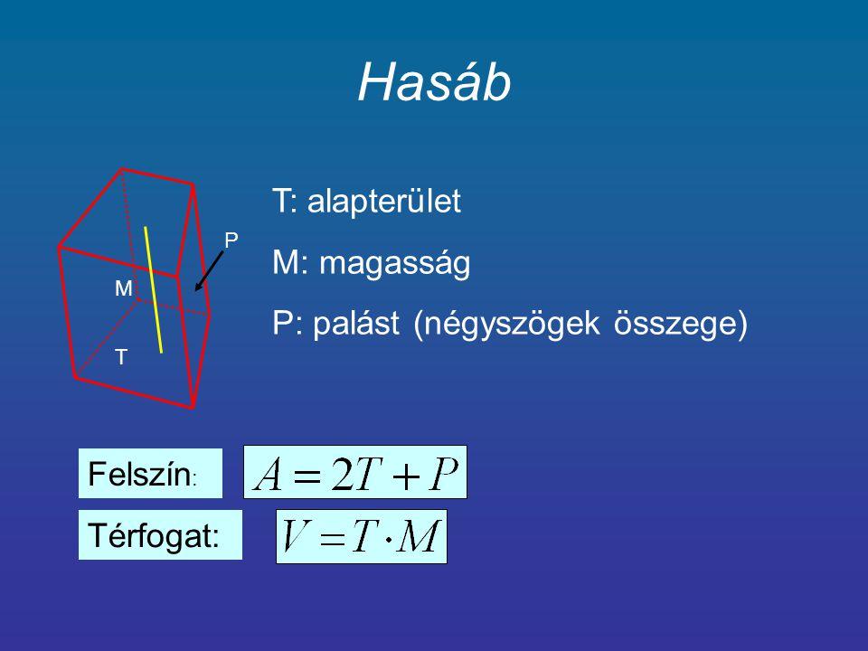 Hasáb T: alapterület M: magasság P: palást (négyszögek összege)