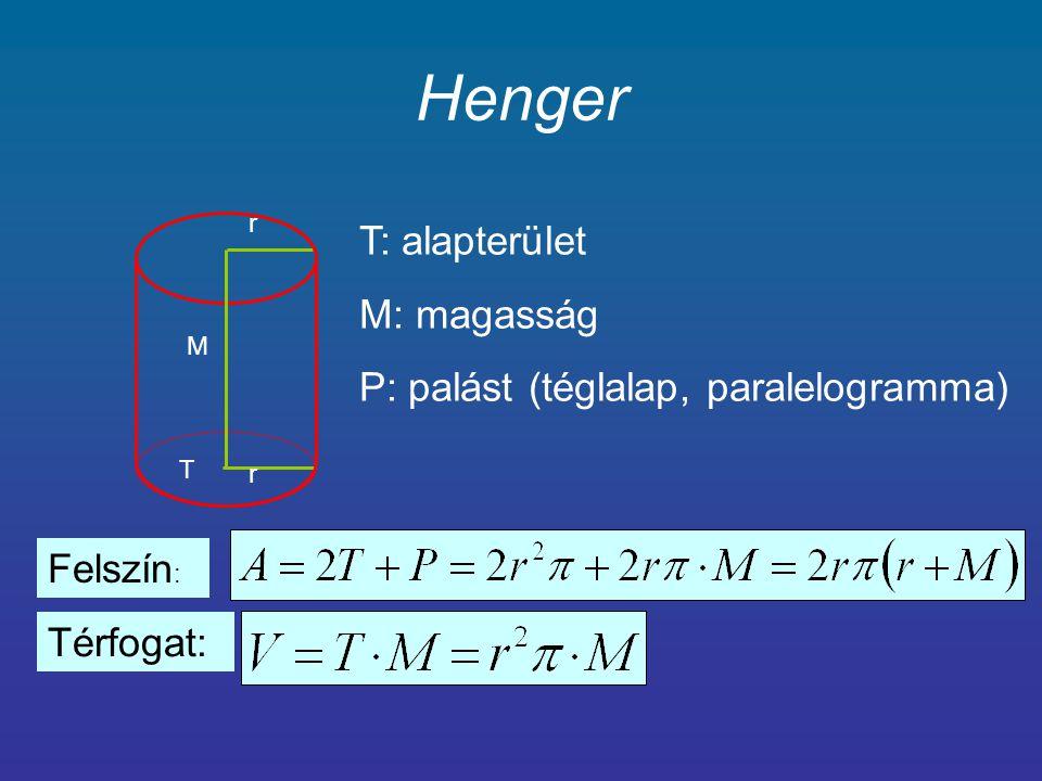 Henger T: alapterület M: magasság P: palást (téglalap, paralelogramma)