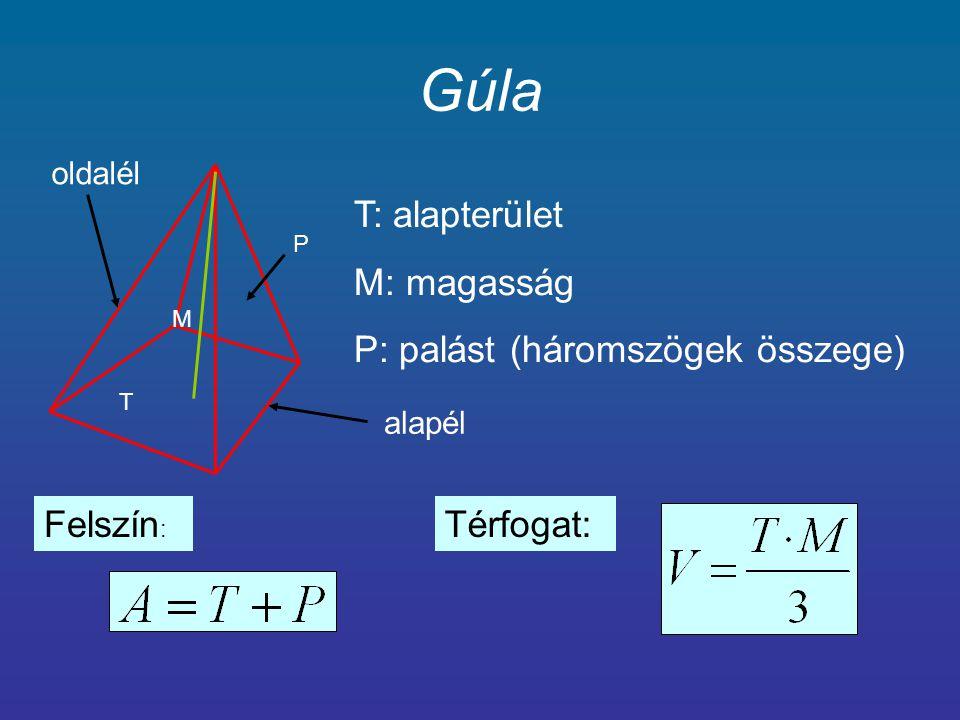 Gúla T: alapterület M: magasság P: palást (háromszögek összege)