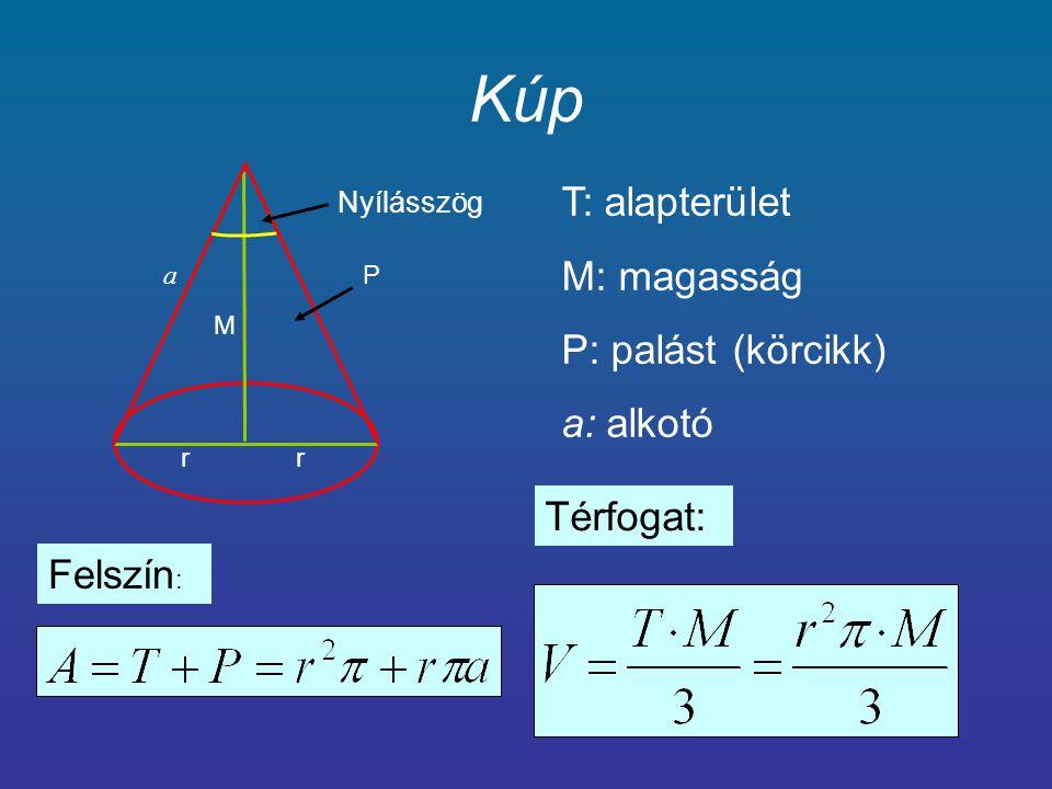 Kúp T: alapterület M: magasság P: palást (körcikk) a: alkotó Térfogat: