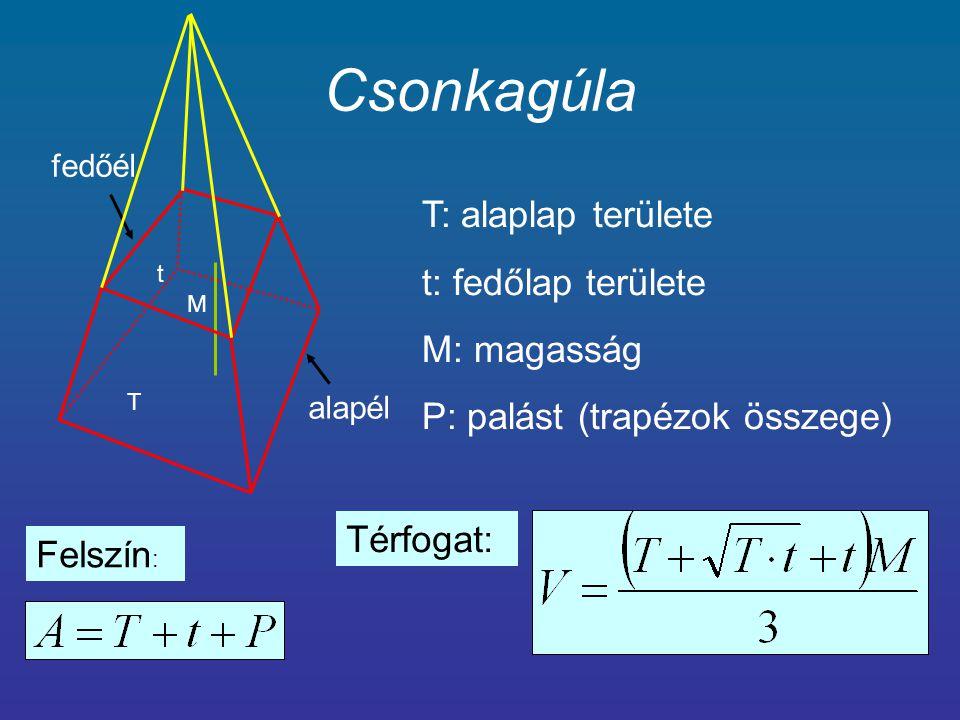 Csonkagúla T: alaplap területe t: fedőlap területe M: magasság
