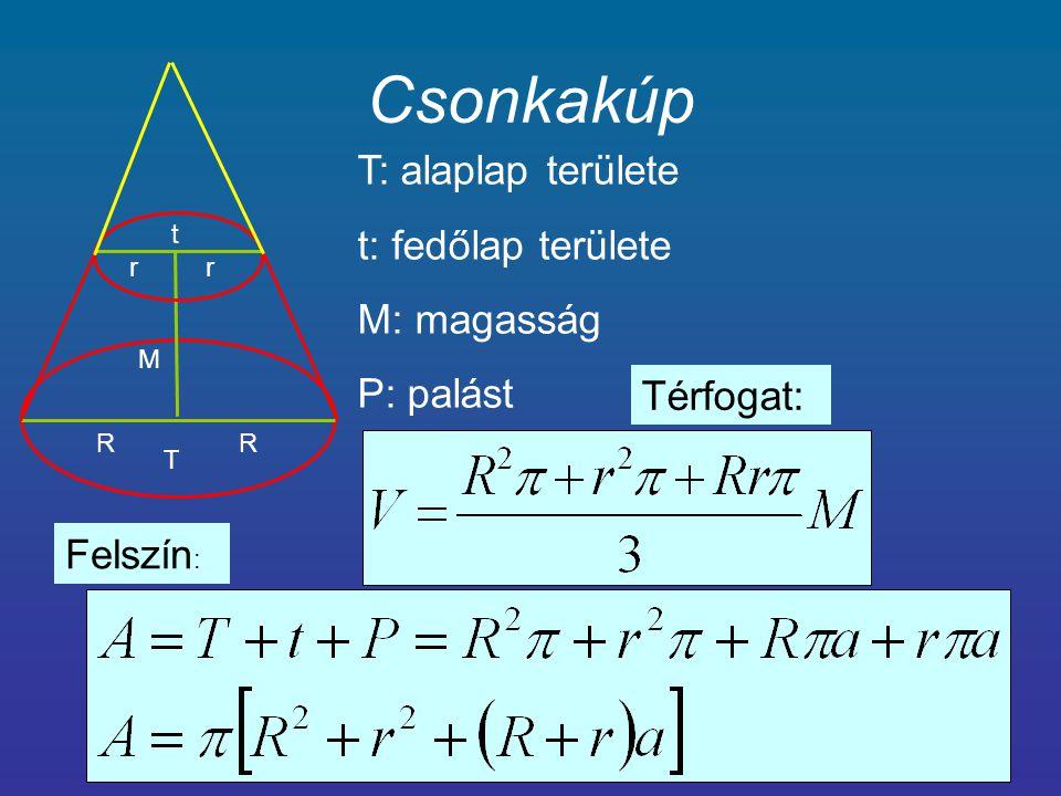 Csonkakúp T: alaplap területe t: fedőlap területe M: magasság