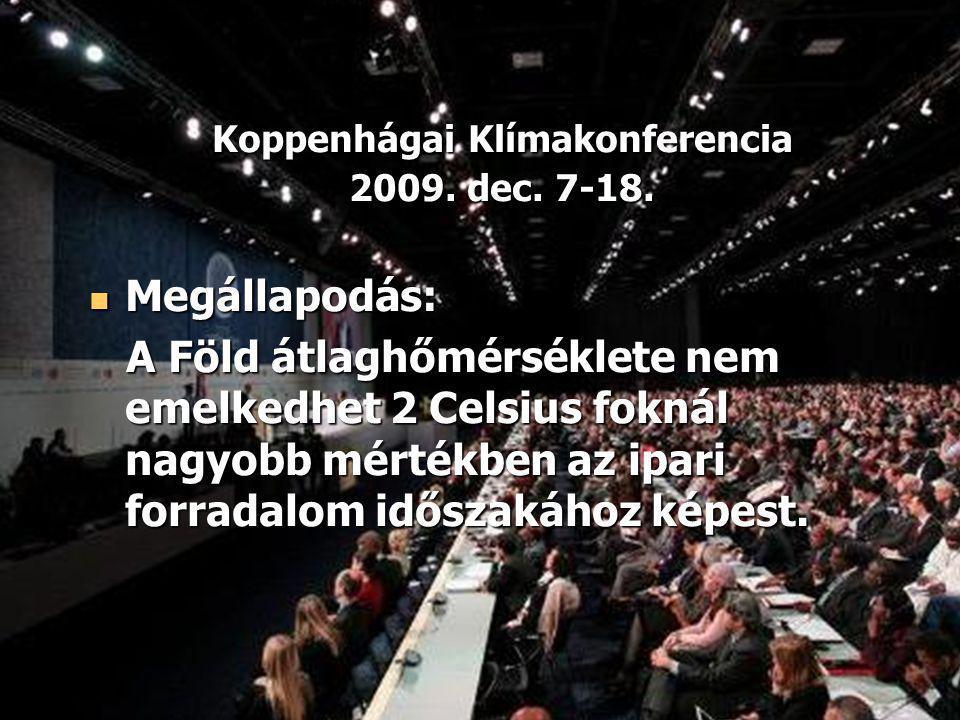 Koppenhágai Klímakonferencia
