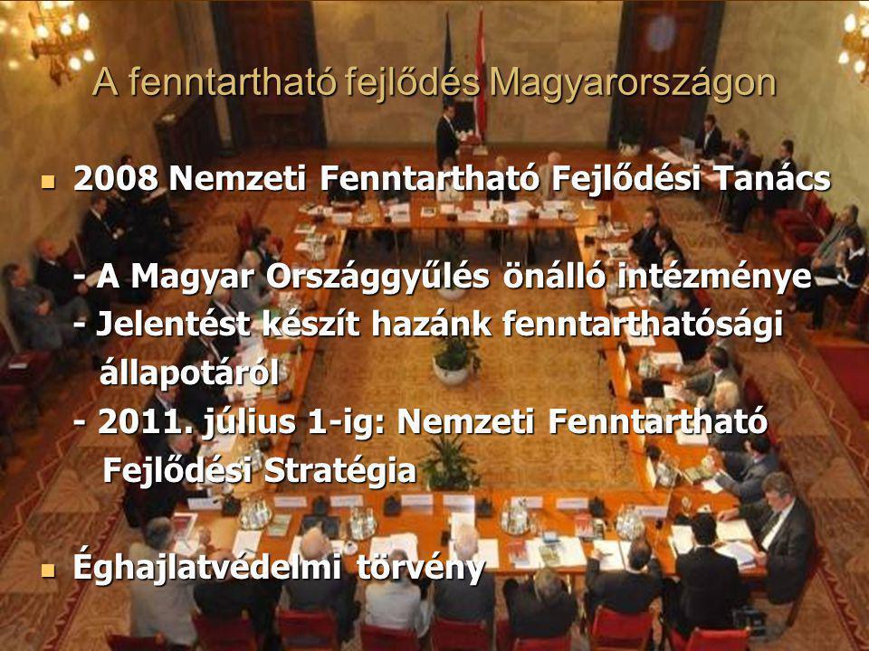 A fenntartható fejlődés Magyarországon