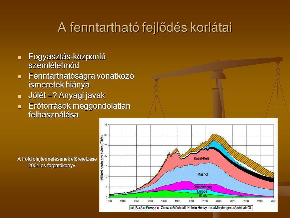 A fenntartható fejlődés korlátai