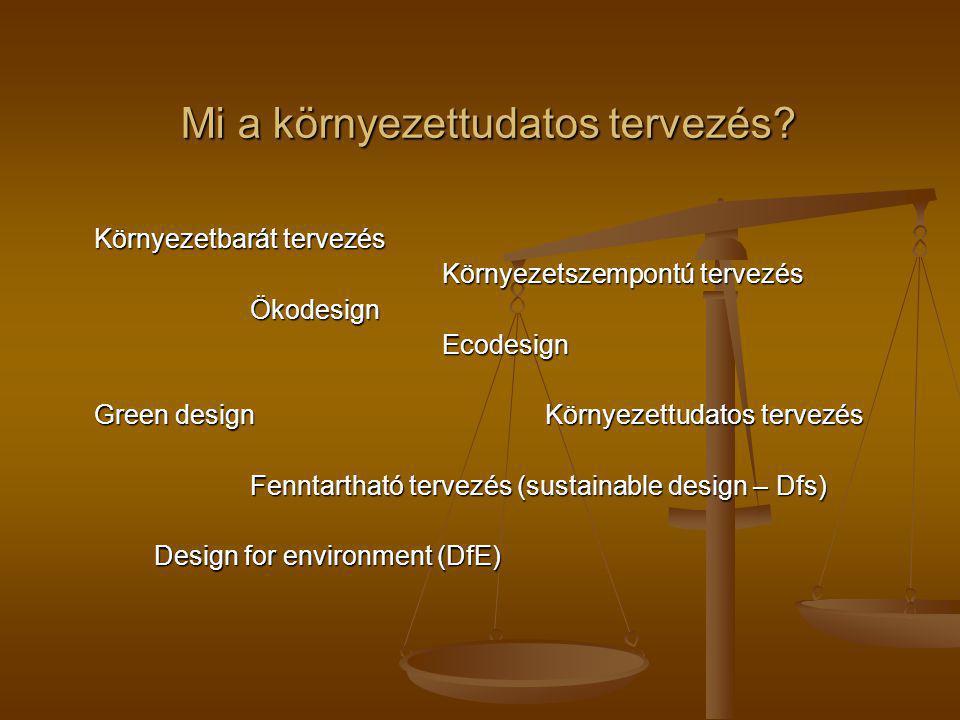 Mi a környezettudatos tervezés