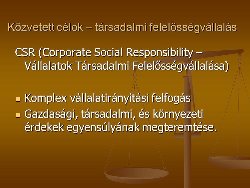 Közvetett célok – társadalmi felelősségvállalás