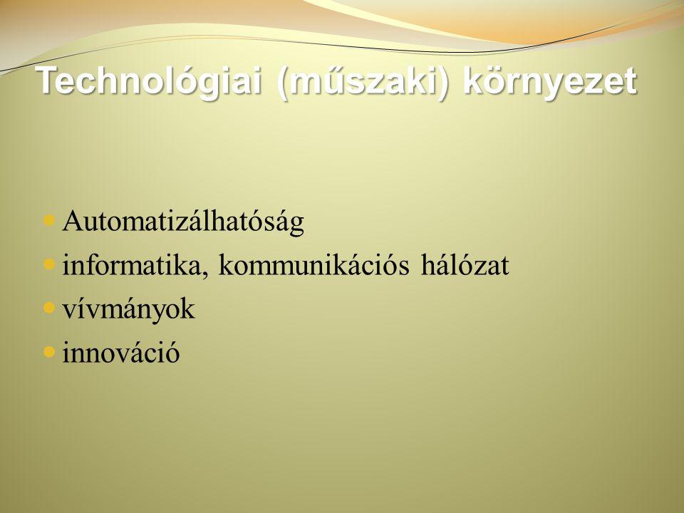 Technológiai (műszaki) környezet