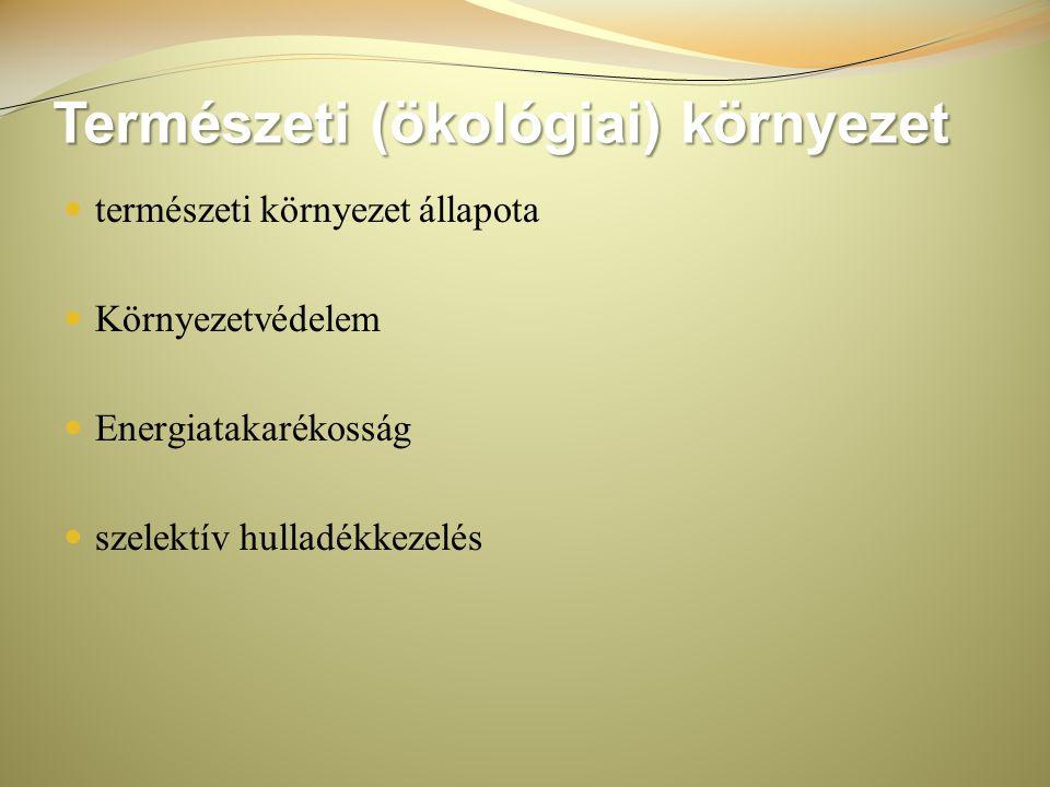 Természeti (ökológiai) környezet