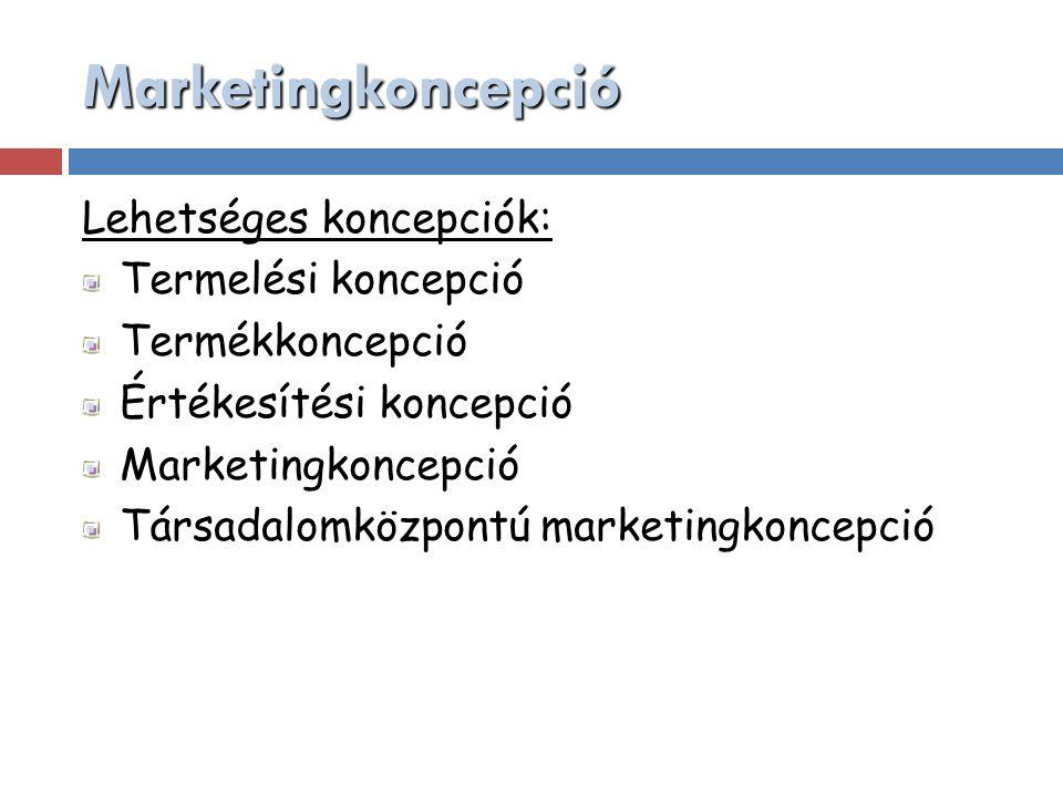 Marketingkoncepció Lehetséges koncepciók: Termelési koncepció