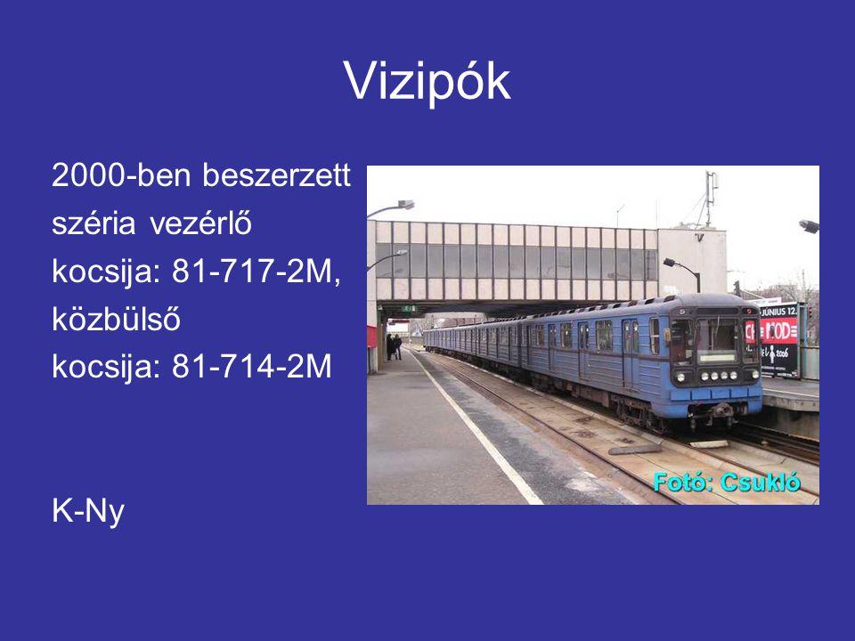 Vizipók 2000-ben beszerzett széria vezérlő kocsija: 81-717-2M,