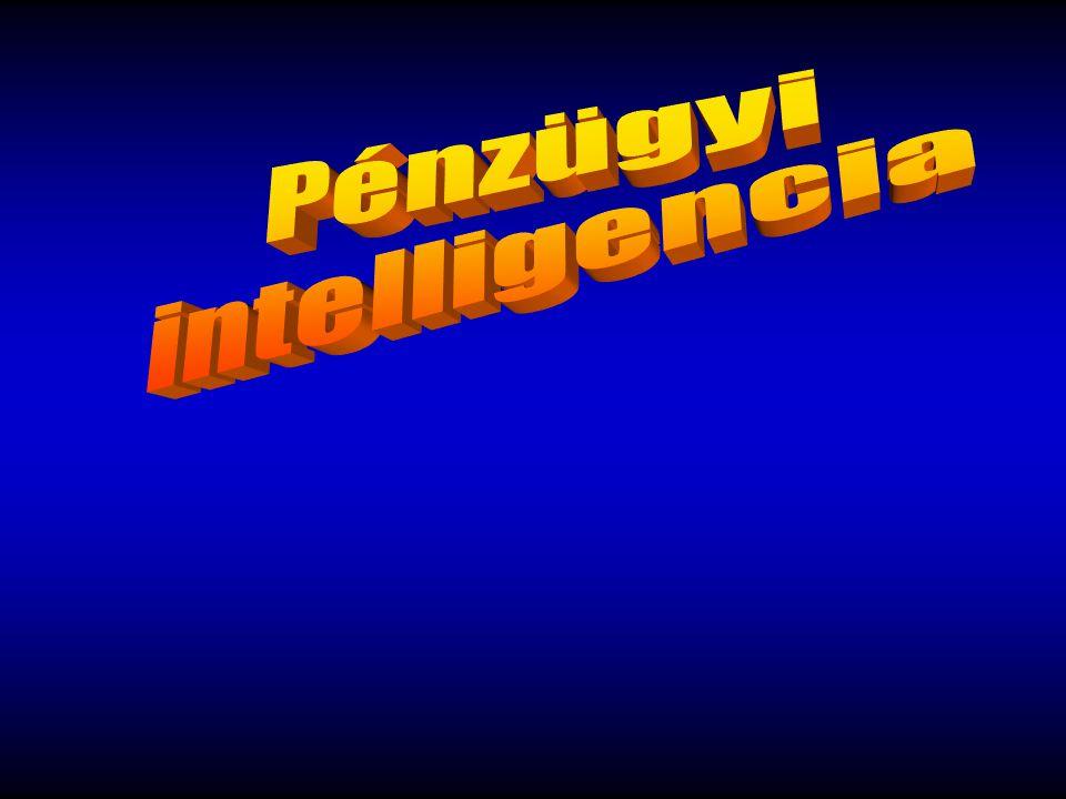 Pénzügyi intelligencia