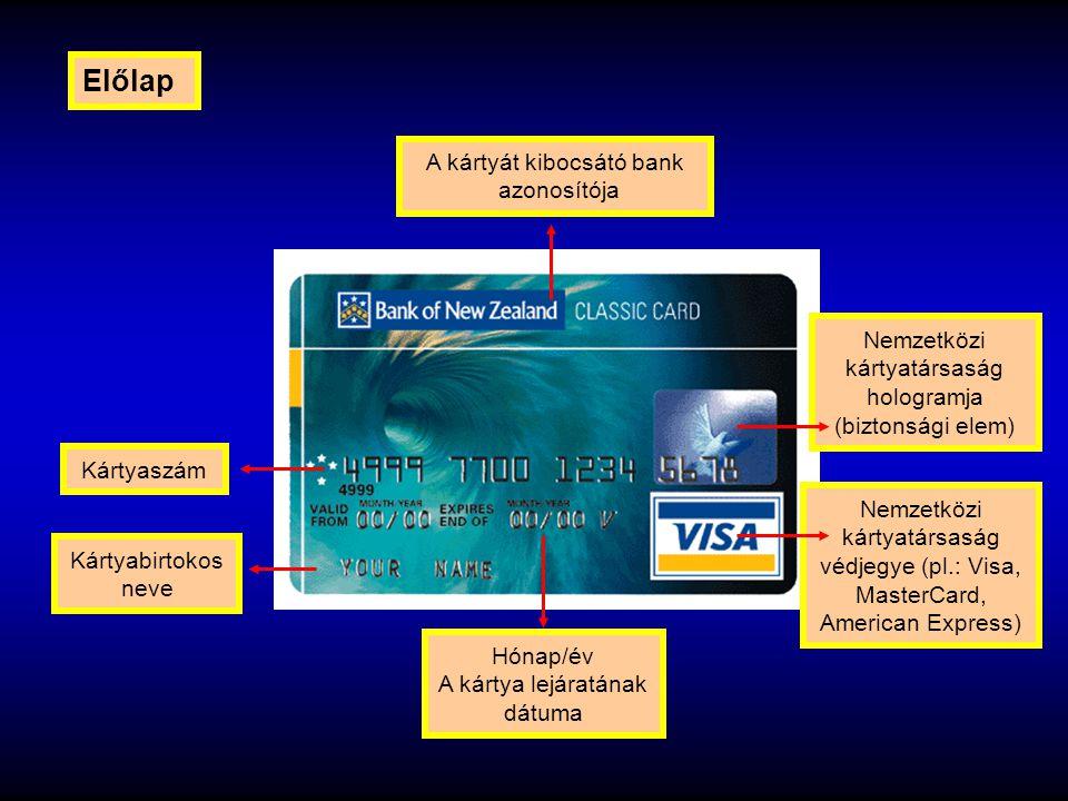 Előlap A kártyát kibocsátó bank azonosítója