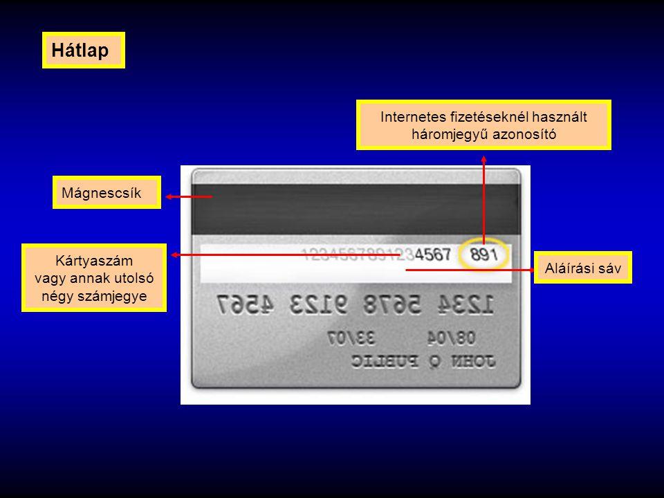 Hátlap Internetes fizetéseknél használt háromjegyű azonosító