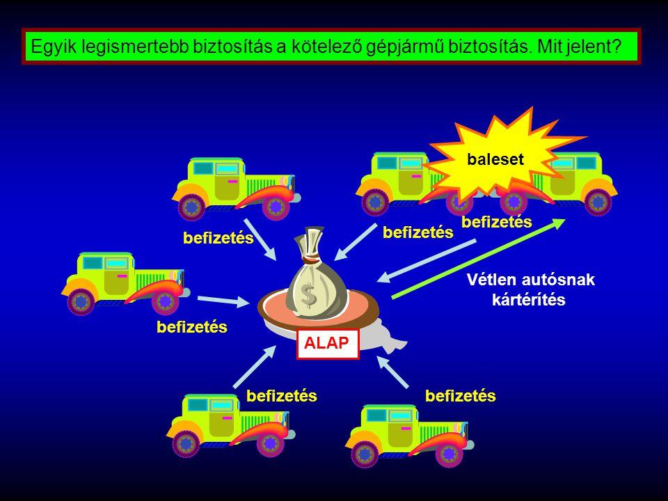 Egyik legismertebb biztosítás a kötelező gépjármű biztosítás